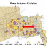 mapa evolucion Casco Viejo