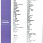 lista clasificacion